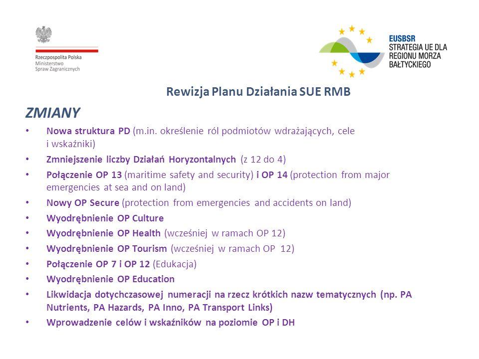 Rewizja Planu Działania SUE RMB ZMIANY Nowa struktura PD (m.in. określenie ról podmiotów wdrażających, cele i wskaźniki) Zmniejszenie liczby Działań H