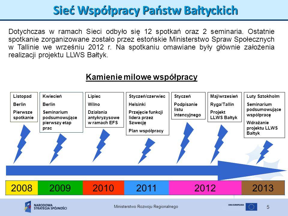 Ministerstwo Rozwoju Regionalnego 5 Sieć Współpracy Państw Bałtyckich Dotychczas w ramach Sieci odbyło się 12 spotkań oraz 2 seminaria. Ostatnie spotk