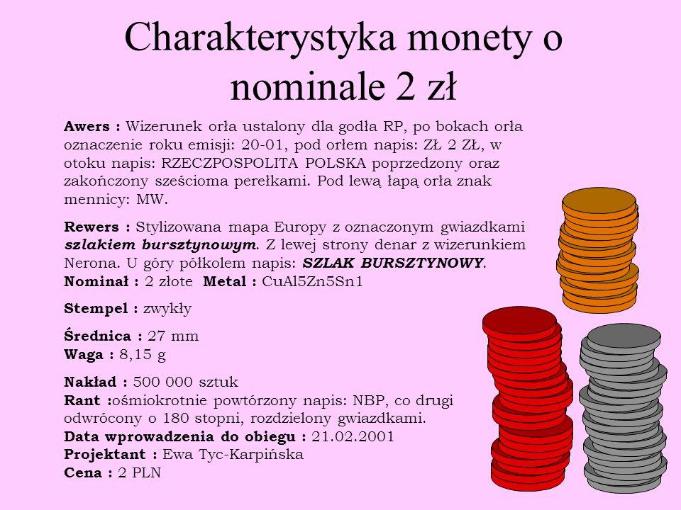 Charakterystyka monety o nominale 20 zł Awers : Z lewej strony wizerunek orła ustalony dla godła RP. Z prawej strony napis: 20 ZŁ. Poniżej dwa srebrne