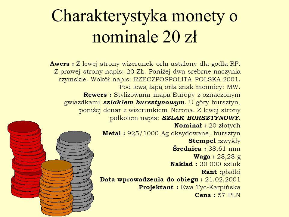 W dniu 21 lutego 2001 Narodowy Bank Polski wprowadził do obiegu monety kolekcjonerskie: Droga Polski do Europy - Szlak bursztynowy