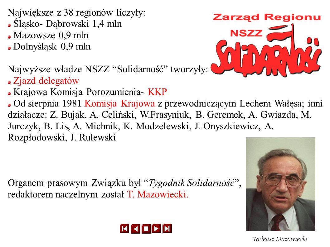 Największe z 38 regionów liczyły: Śląsko- Dąbrowski 1,4 mln Mazowsze 0,9 mln Dolnyśląsk 0,9 mln Najwyższe władze NSZZ Solidarność tworzyły: Zjazd dele