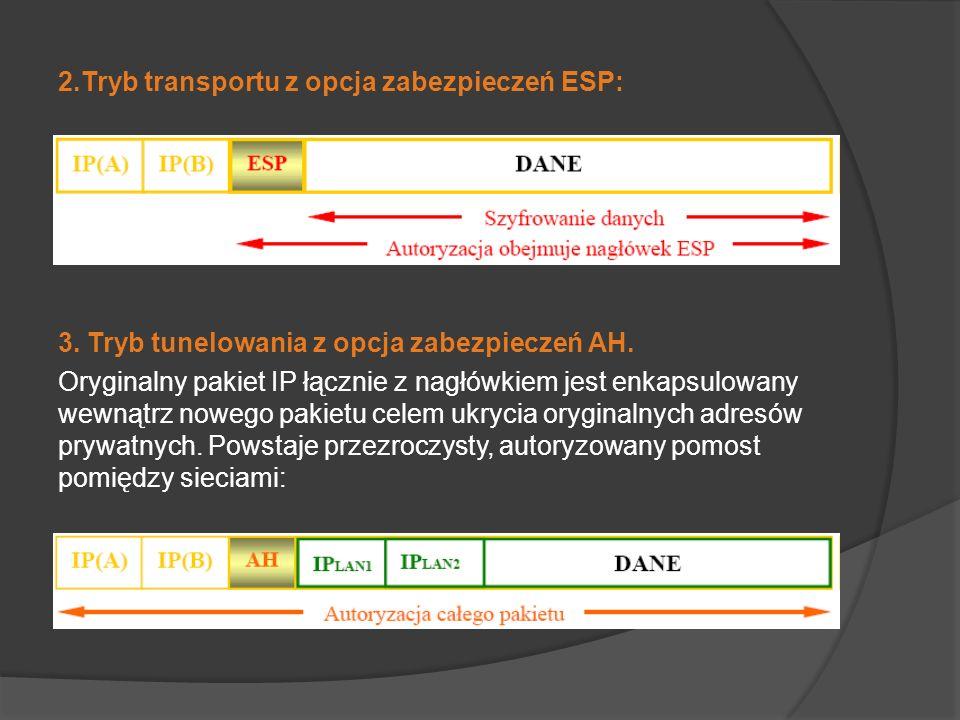 2.Tryb transportu z opcja zabezpieczeń ESP: 3. Tryb tunelowania z opcja zabezpieczeń AH. Oryginalny pakiet IP łącznie z nagłówkiem jest enkapsulowany