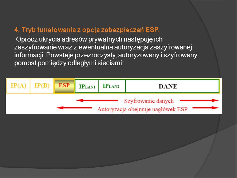 4. Tryb tunelowania z opcja zabezpieczeń ESP. Oprócz ukrycia adresów prywatnych następuję ich zaszyfrowanie wraz z ewentualna autoryzacja zaszyfrowane