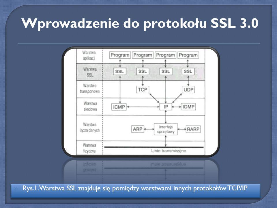 Rys.1. Warstwa SSL znajduje się pomiędzy warstwami innych protokołów TCP/IP Wprowadzenie do protokołu SSL 3.0