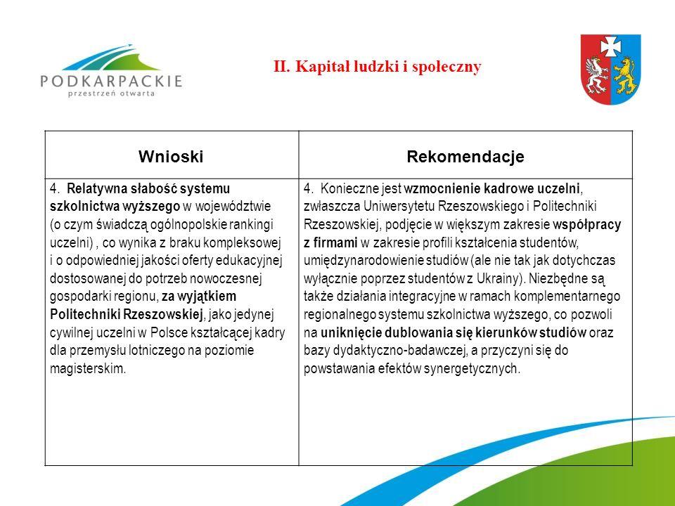 WnioskiRekomendacje 4. Relatywna słabość systemu szkolnictwa wyższego w województwie (o czym świadczą ogólnopolskie rankingi uczelni), co wynika z bra