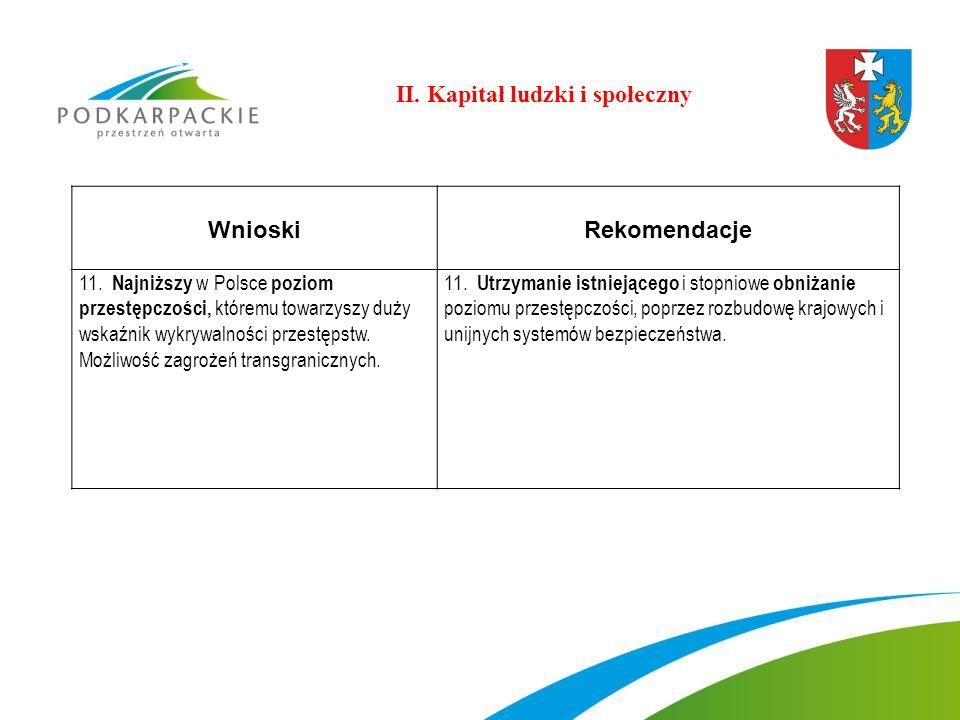 WnioskiRekomendacje 11. Najniższy w Polsce poziom przestępczości, któremu towarzyszy duży wskaźnik wykrywalności przestępstw. Możliwość zagrożeń trans