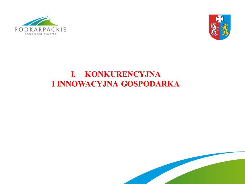 IV. ŚRODOWISKO I ENERGETYKA