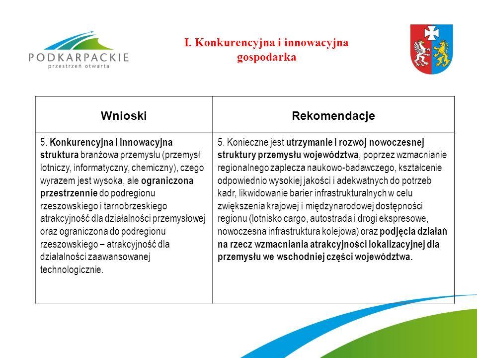 WnioskiRekomendacje 5. Konkurencyjna i innowacyjna struktura branżowa przemysłu (przemysł lotniczy, informatyczny, chemiczny), czego wyrazem jest wyso