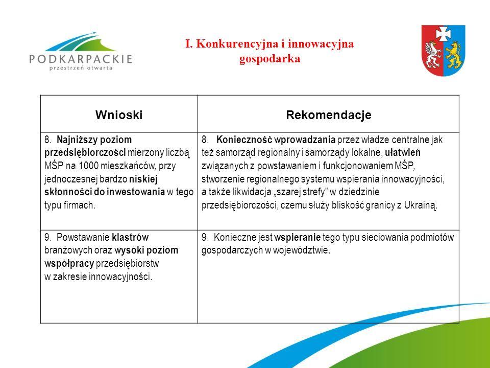 WnioskiRekomendacje 10.
