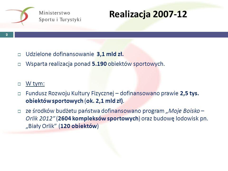 Realizacja 2007-12 Udzielone dofinansowanie 3,1 mld zł. Wsparta realizacja ponad 5.190 obiektów sportowych. W tym: Fundusz Rozwoju Kultury Fizycznej –