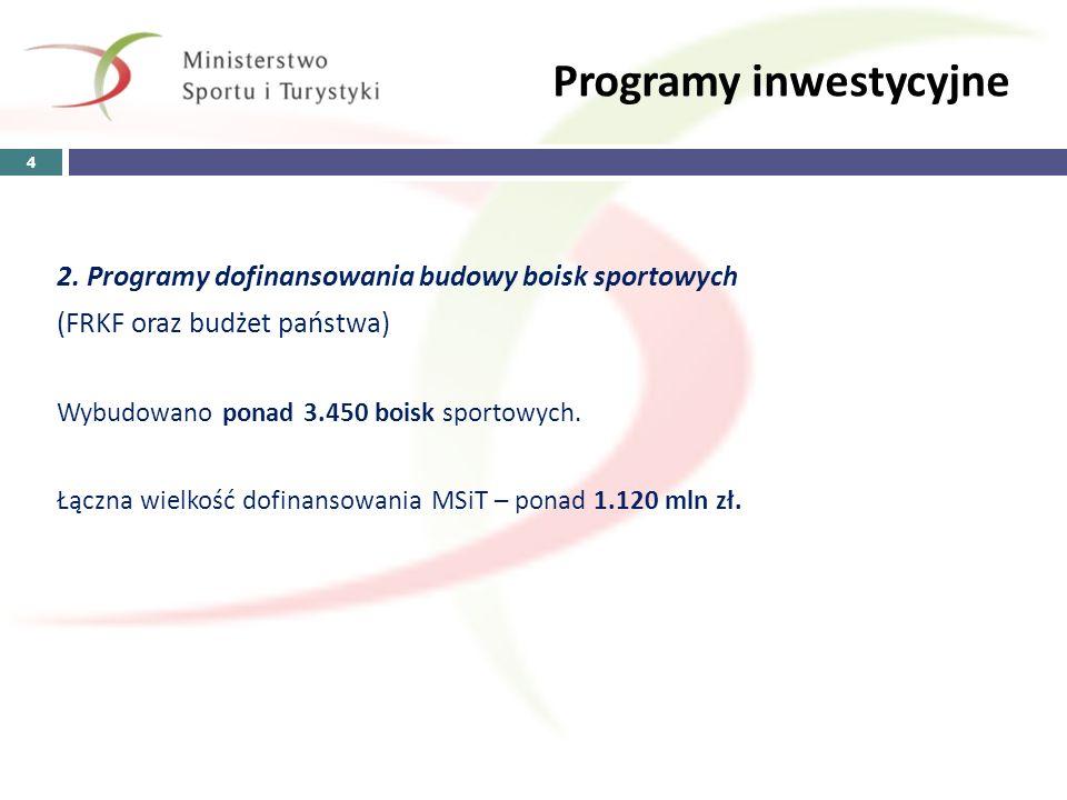 Programy inwestycyjne 2. Programy dofinansowania budowy boisk sportowych (FRKF oraz budżet państwa) Wybudowano ponad 3.450 boisk sportowych. Łączna wi