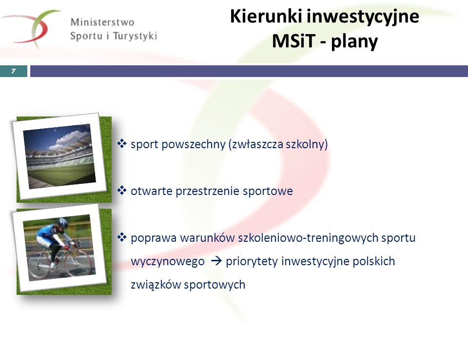 Kierunki inwestycyjne MSiT - plany 7 sport powszechny (zwłaszcza szkolny) otwarte przestrzenie sportowe poprawa warunków szkoleniowo-treningowych spor
