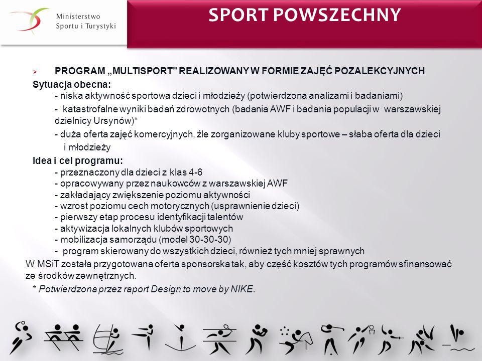 PROGRAM MULTISPORT REALIZOWANY W FORMIE ZAJĘĆ POZALEKCYJNYCH Sytuacja obecna: - niska aktywność sportowa dzieci i młodzieży (potwierdzona analizami i
