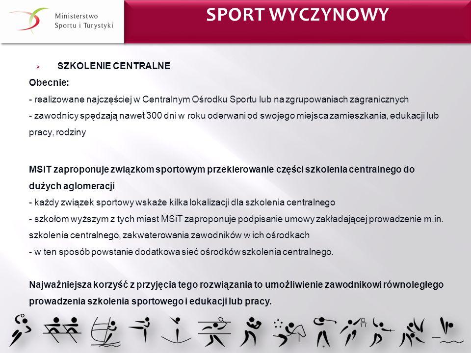 SZKOLENIE CENTRALNE Obecnie: - realizowane najczęściej w Centralnym Ośrodku Sportu lub na zgrupowaniach zagranicznych - zawodnicy spędzają nawet 300 d