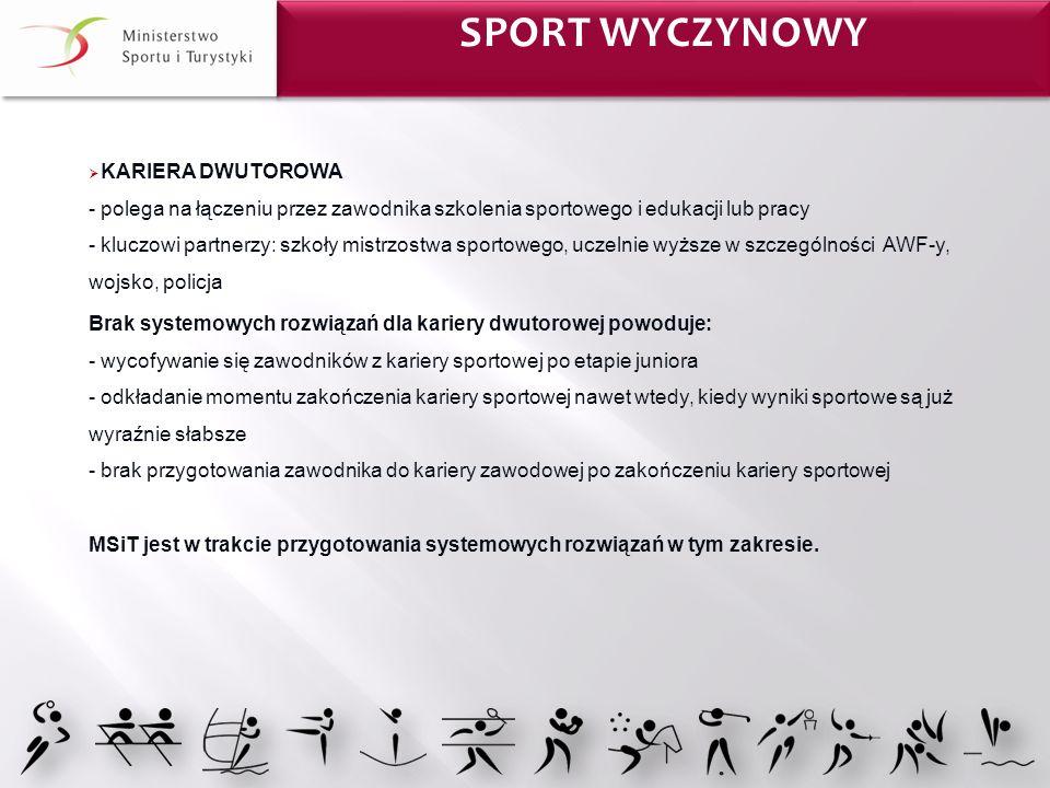KARIERA DWUTOROWA - polega na łączeniu przez zawodnika szkolenia sportowego i edukacji lub pracy - kluczowi partnerzy: szkoły mistrzostwa sportowego,