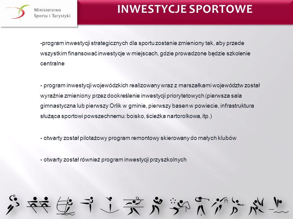 -program inwestycji strategicznych dla sportu zostanie zmieniony tak, aby przede wszystkim finansować inwestycje w miejscach, gdzie prowadzone będzie