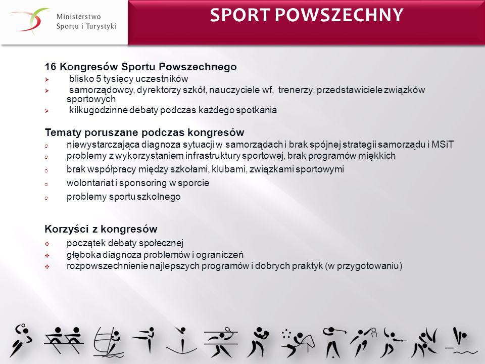 16 Kongresów Sportu Powszechnego blisko 5 tysięcy uczestników samorządowcy, dyrektorzy szkół, nauczyciele wf, trenerzy, przedstawiciele związków sport