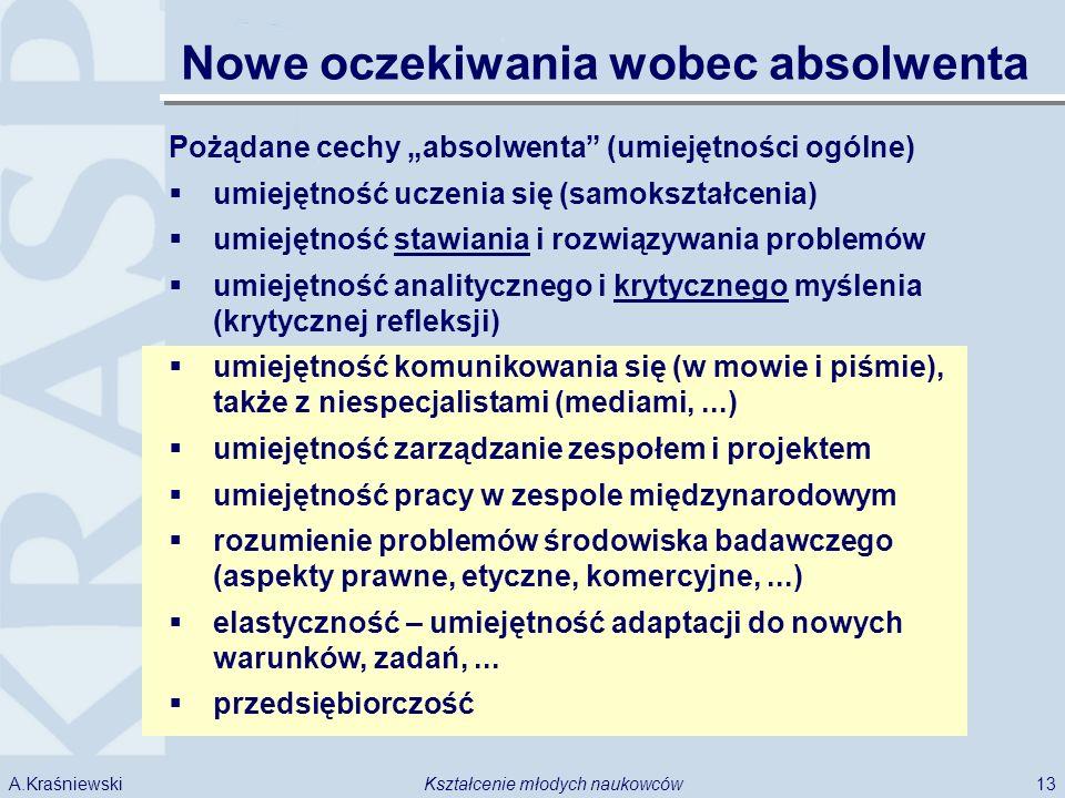 13Kształcenie młodych naukowcówA.Kraśniewski Nowe oczekiwania wobec absolwenta Pożądane cechy absolwenta (umiejętności ogólne) umiejętność uczenia się (samokształcenia) umiejętność stawiania i rozwiązywania problemów umiejętność analitycznego i krytycznego myślenia (krytycznej refleksji) umiejętność komunikowania się (w mowie i piśmie), także z niespecjalistami (mediami,...) umiejętność zarządzanie zespołem i projektem umiejętność pracy w zespole międzynarodowym rozumienie problemów środowiska badawczego (aspekty prawne, etyczne, komercyjne,...) elastyczność – umiejętność adaptacji do nowych warunków, zadań,...
