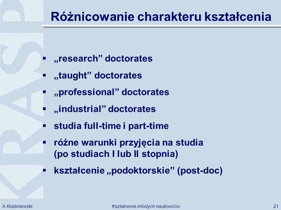21Kształcenie młodych naukowcówA.Kraśniewski Różnicowanie charakteru kształcenia research doctorates taught doctorates professional doctorates industr