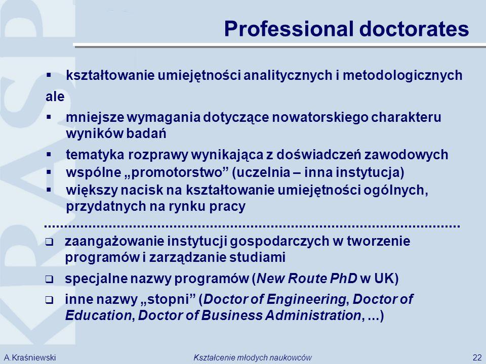 22Kształcenie młodych naukowcówA.Kraśniewski Professional doctorates kształtowanie umiejętności analitycznych i metodologicznych ale mniejsze wymagani