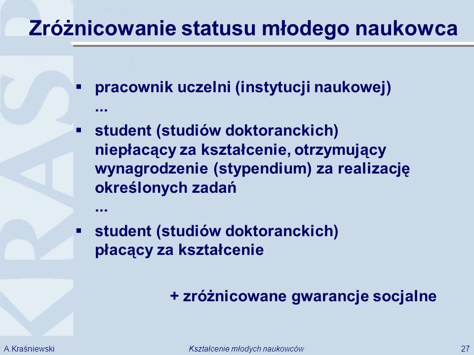 27Kształcenie młodych naukowcówA.Kraśniewski Zróżnicowanie statusu młodego naukowca pracownik uczelni (instytucji naukowej)... student (studiów doktor
