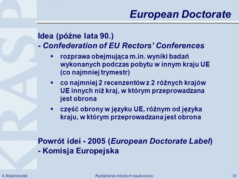 31Kształcenie młodych naukowcówA.Kraśniewski European Doctorate Idea (późne lata 90.) - Confederation of EU Rectors Conferences rozprawa obejmująca m.