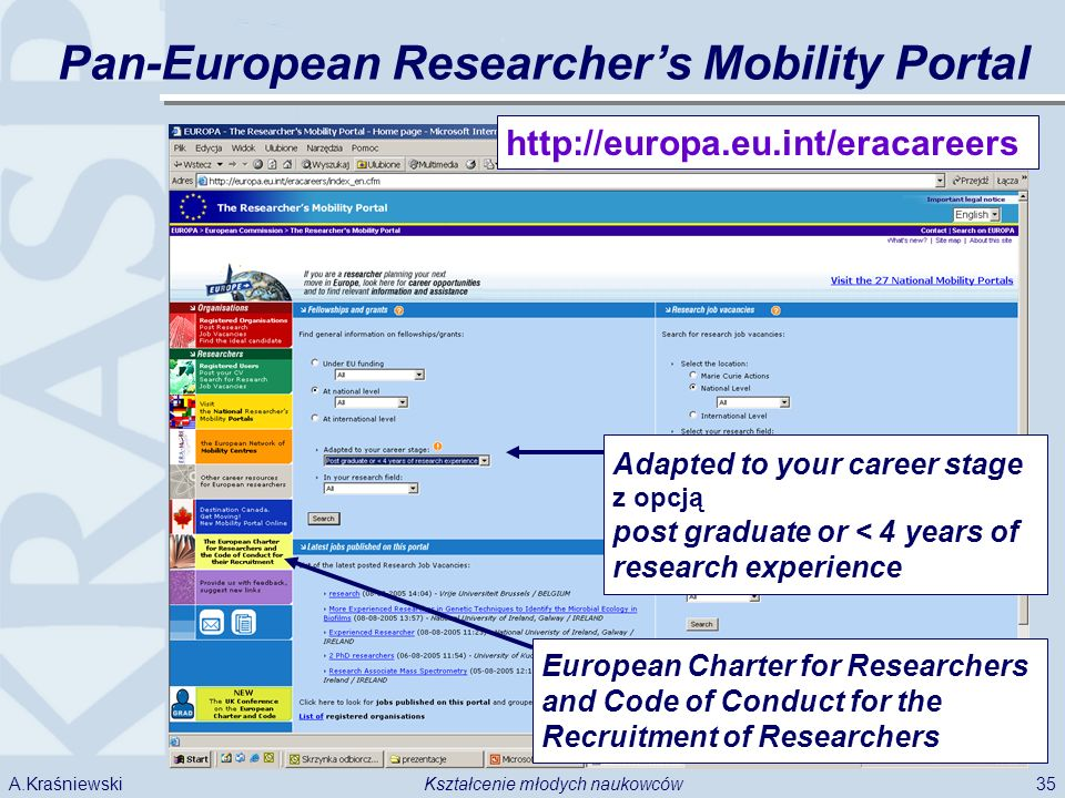 35Kształcenie młodych naukowcówA.Kraśniewski Pan-European Researchers Mobility Portal http://europa.eu.int/eracareers Adapted to your career stage z opcją post graduate or < 4 years of research experience European Charter for Researchers and Code of Conduct for the Recruitment of Researchers
