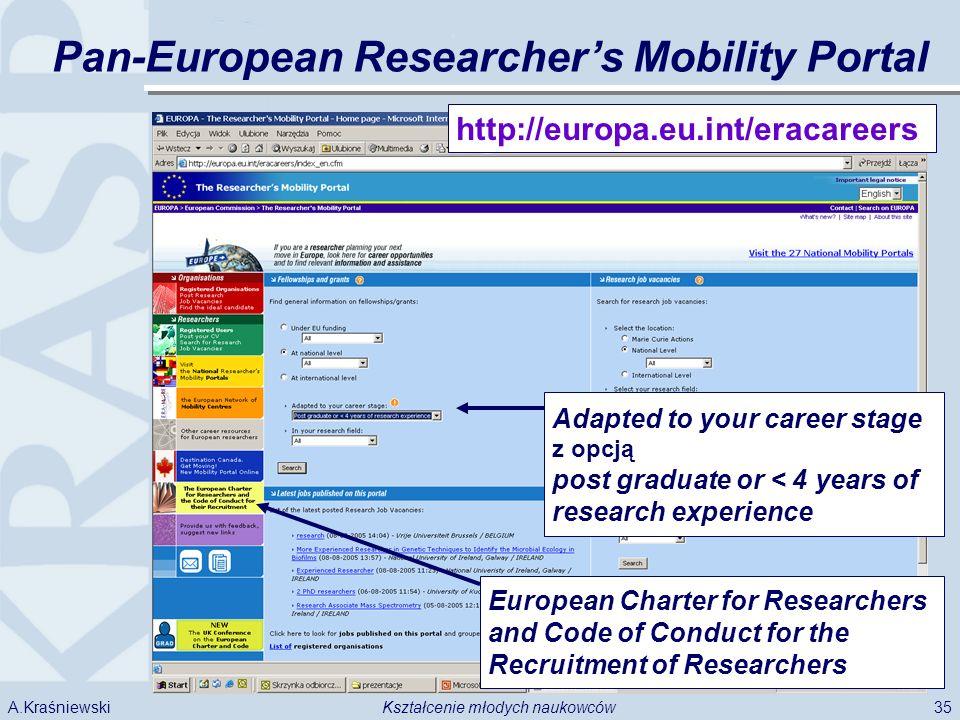35Kształcenie młodych naukowcówA.Kraśniewski Pan-European Researchers Mobility Portal http://europa.eu.int/eracareers Adapted to your career stage z o