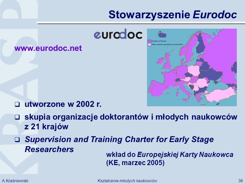 36Kształcenie młodych naukowcówA.Kraśniewski www.eurodoc.net utworzone w 2002 r. skupia organizacje doktorantów i młodych naukowców z 21 krajów Superv