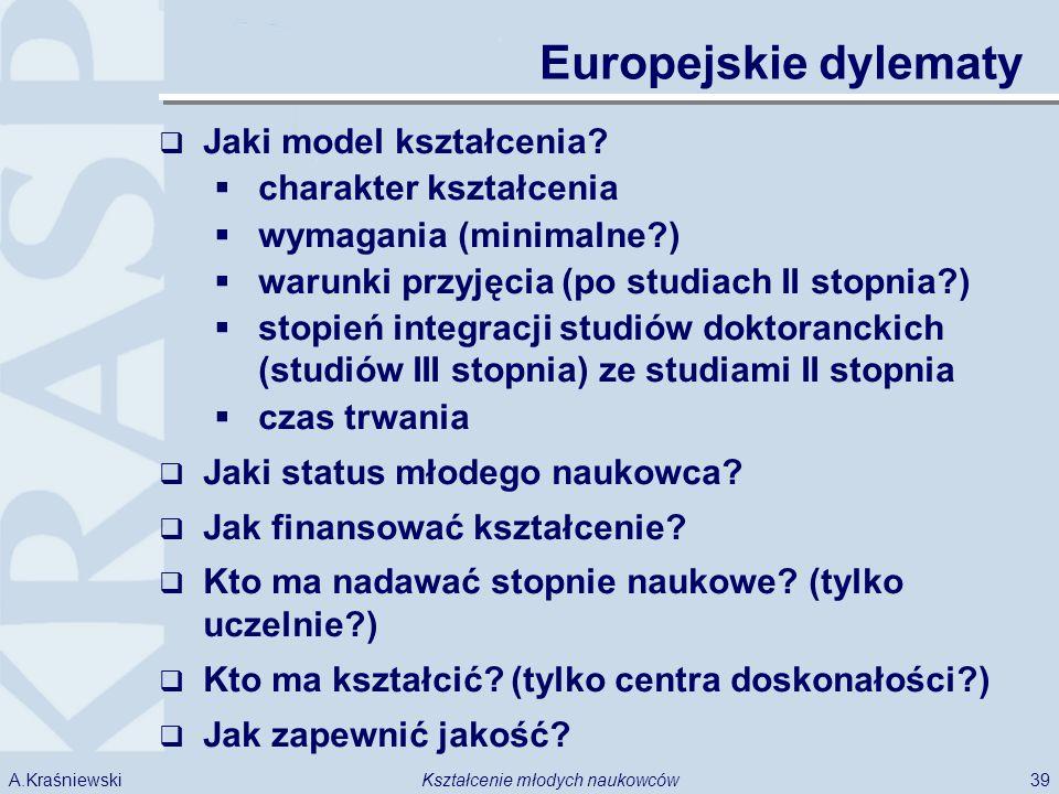 39Kształcenie młodych naukowcówA.Kraśniewski Europejskie dylematy Jaki model kształcenia? charakter kształcenia wymagania (minimalne?) warunki przyjęc