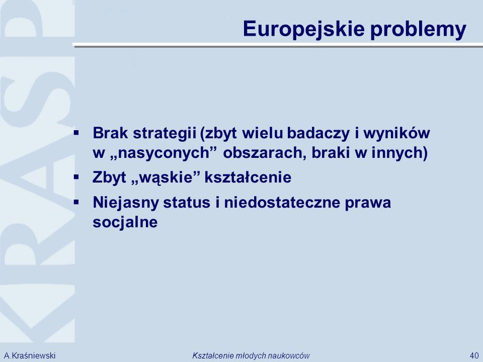 40Kształcenie młodych naukowcówA.Kraśniewski Europejskie problemy Brak strategii (zbyt wielu badaczy i wyników w nasyconych obszarach, braki w innych) Zbyt wąskie kształcenie Niejasny status i niedostateczne prawa socjalne