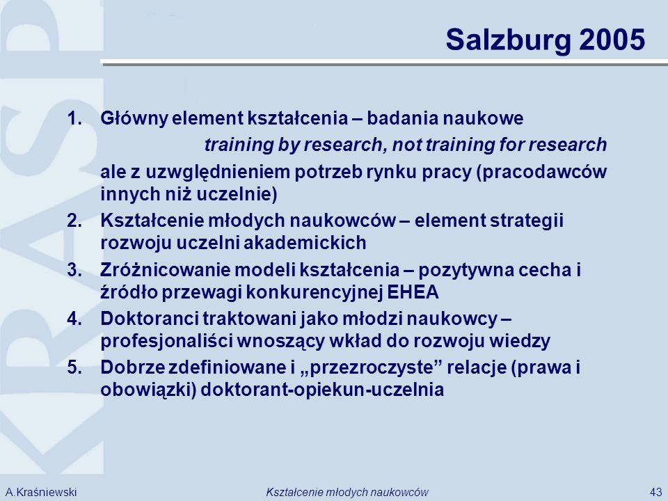 43Kształcenie młodych naukowcówA.Kraśniewski 1.Główny element kształcenia – badania naukowe training by research, not training for research ale z uzwg