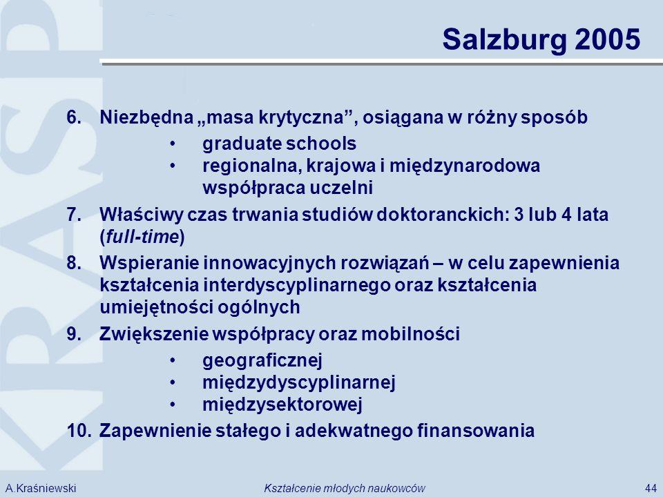 44Kształcenie młodych naukowcówA.Kraśniewski 6.Niezbędna masa krytyczna, osiągana w różny sposób graduate schools regionalna, krajowa i międzynarodowa