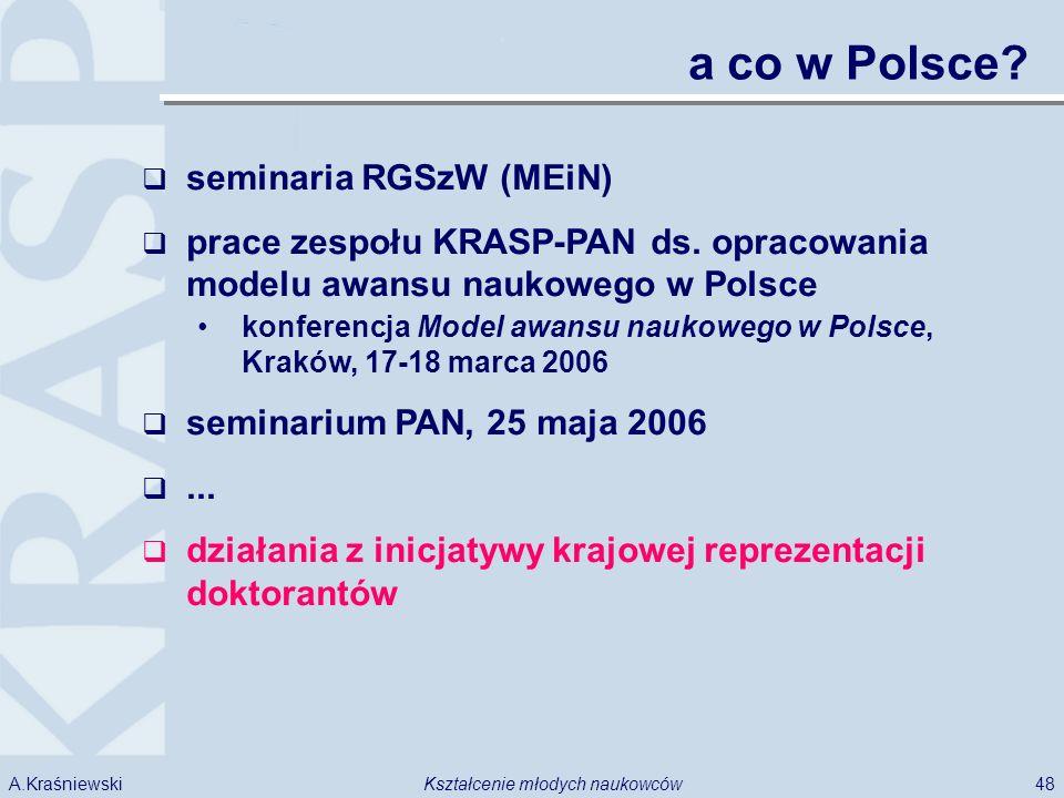 48Kształcenie młodych naukowcówA.Kraśniewski a co w Polsce? seminaria RGSzW (MEiN) prace zespołu KRASP-PAN ds. opracowania modelu awansu naukowego w P
