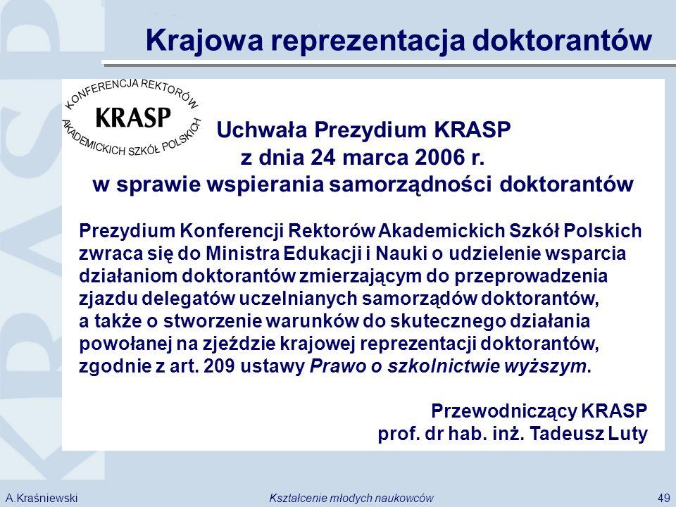 49Kształcenie młodych naukowcówA.Kraśniewski Uchwała Prezydium KRASP z dnia 24 marca 2006 r. w sprawie wspierania samorządności doktorantów Prezydium