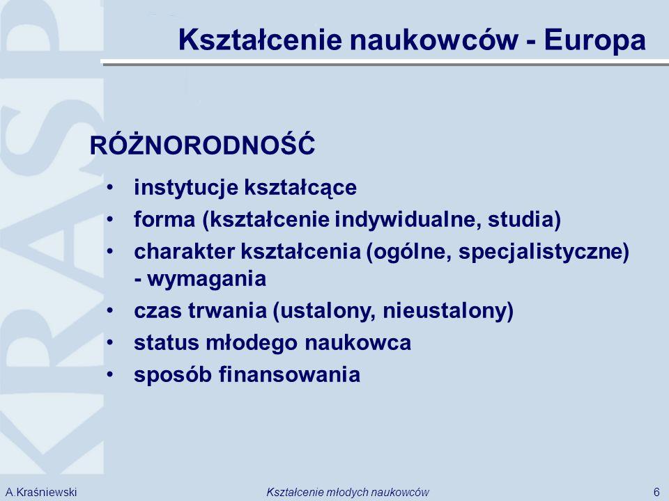 6Kształcenie młodych naukowcówA.Kraśniewski instytucje kształcące forma (kształcenie indywidualne, studia) charakter kształcenia (ogólne, specjalistyc