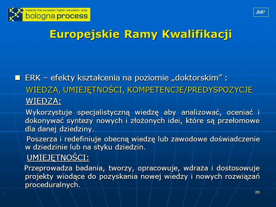 20 Europejskie Ramy Kwalifikacji ERK – efekty kształcenia na poziomie doktorskim : ERK – efekty kształcenia na poziomie doktorskim : WIEDZA, UMIEJĘTNO