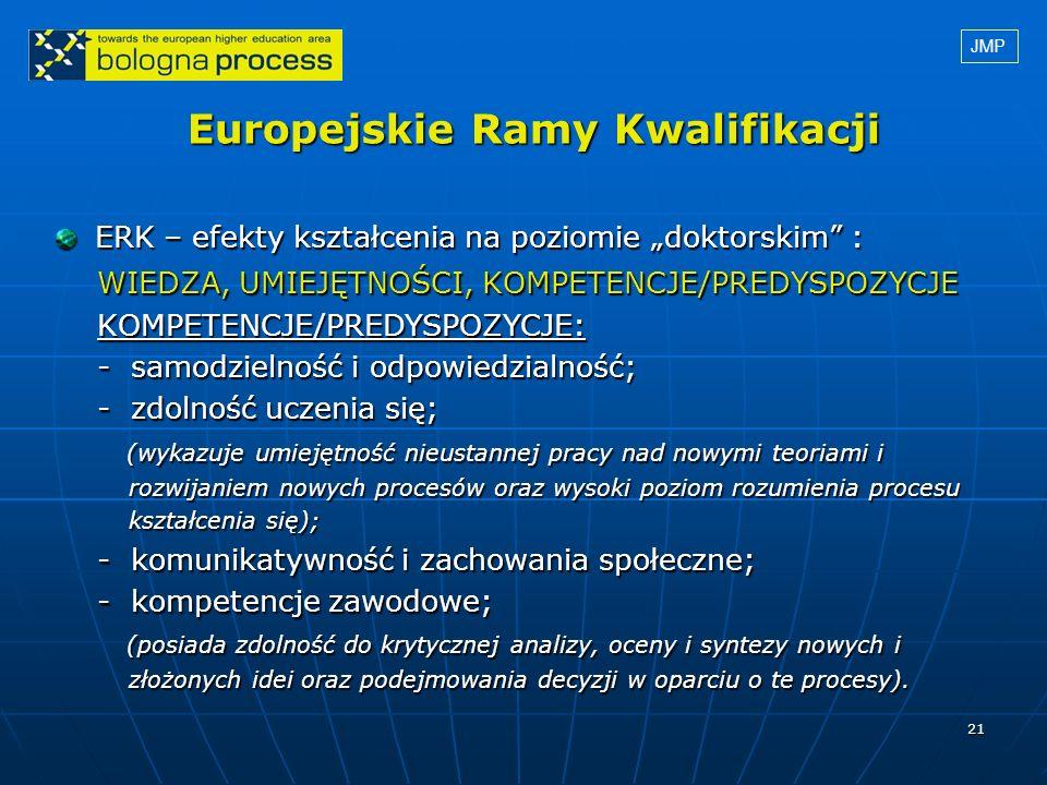 21 Europejskie Ramy Kwalifikacji ERK – efekty kształcenia na poziomie doktorskim : WIEDZA, UMIEJĘTNOŚCI, KOMPETENCJE/PREDYSPOZYCJE WIEDZA, UMIEJĘTNOŚC
