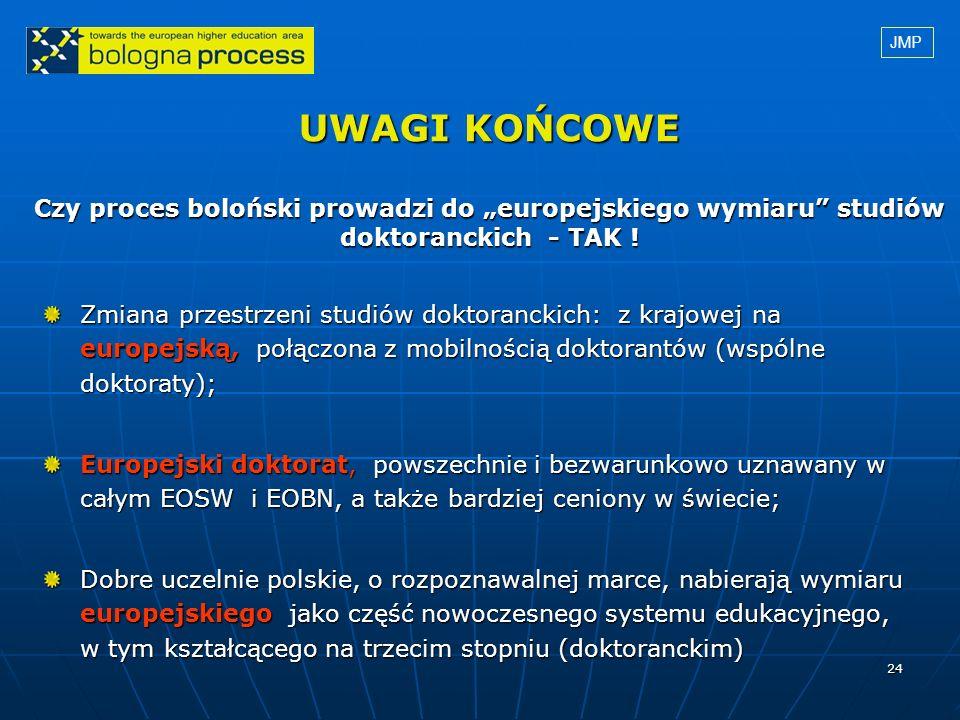 24 UWAGI KOŃCOWE Czy proces boloński prowadzi do europejskiego wymiaru studiów doktoranckich - TAK ! Zmiana przestrzeni studiów doktoranckich: z krajo