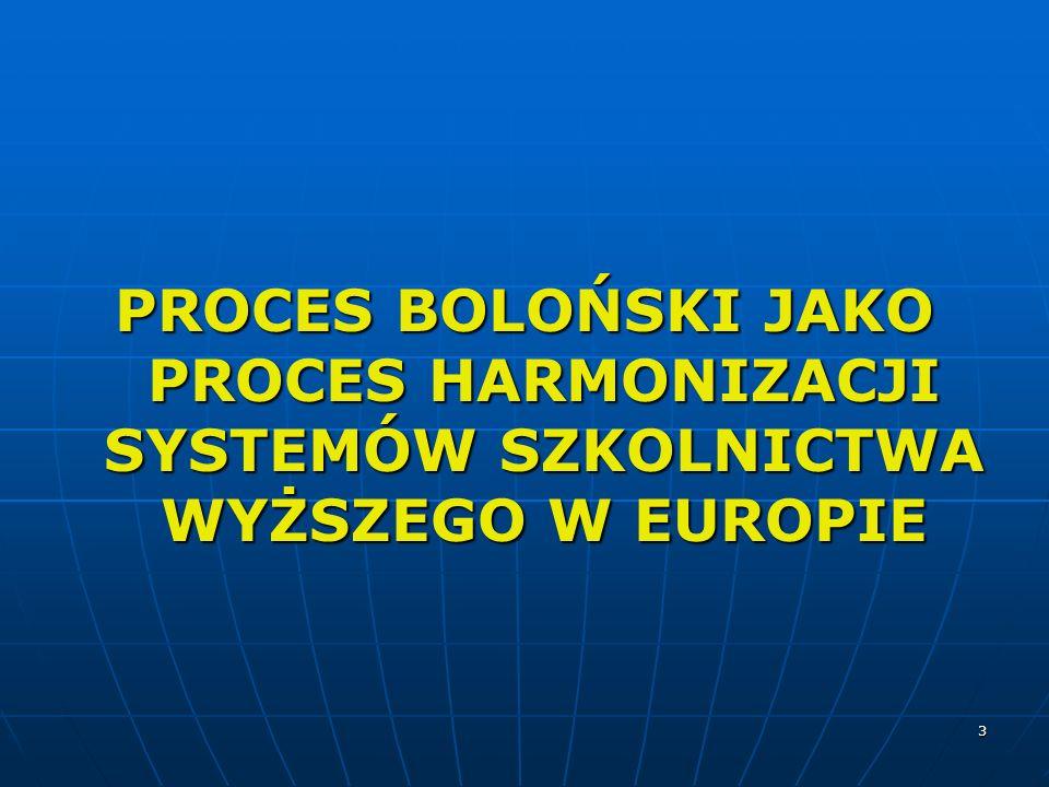 24 UWAGI KOŃCOWE Czy proces boloński prowadzi do europejskiego wymiaru studiów doktoranckich - TAK .