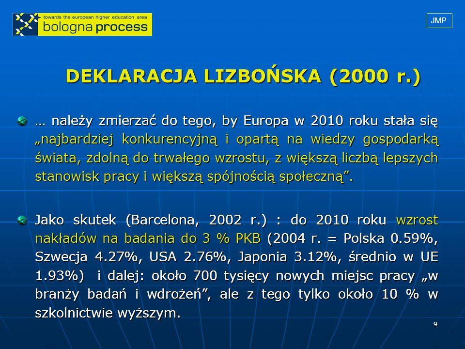 20 Europejskie Ramy Kwalifikacji ERK – efekty kształcenia na poziomie doktorskim : ERK – efekty kształcenia na poziomie doktorskim : WIEDZA, UMIEJĘTNOŚCI, KOMPETENCJE/PREDYSPOZYCJE WIEDZA, UMIEJĘTNOŚCI, KOMPETENCJE/PREDYSPOZYCJE WIEDZA: WIEDZA: Wykorzystuje specjalistyczną wiedzę aby analizować, oceniać i dokonywać syntezy nowych i złożonych idei, które są przełomowe dla danej dziedziny.