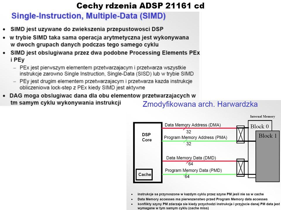 Cechy rdzenia ADSP 21161 cd