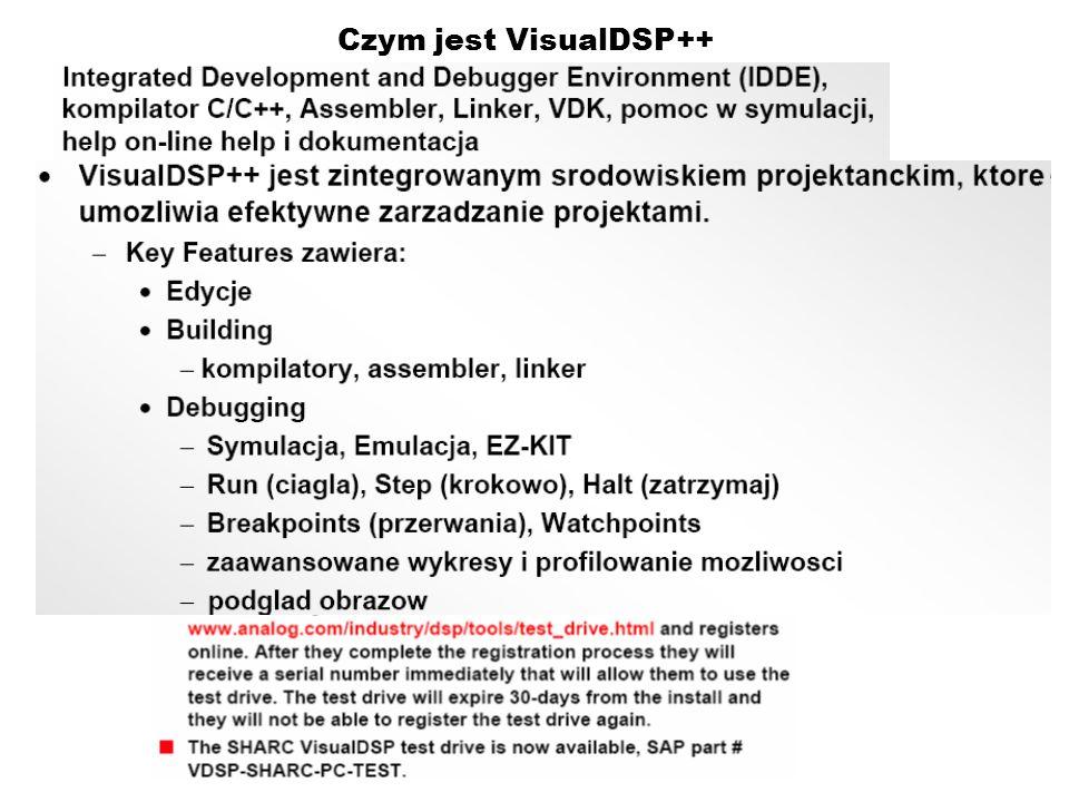 Czym jest VisualDSP++