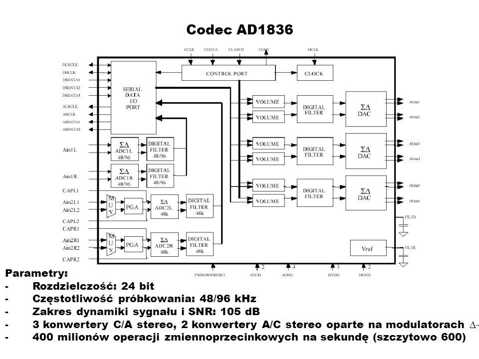 Codec AD1836 Parametry: - Rozdzielczość: 24 bit - Częstotliwość próbkowania: 48/96 kHz - Zakres dynamiki sygnału i SNR: 105 dB - 3 konwertery C/A ster