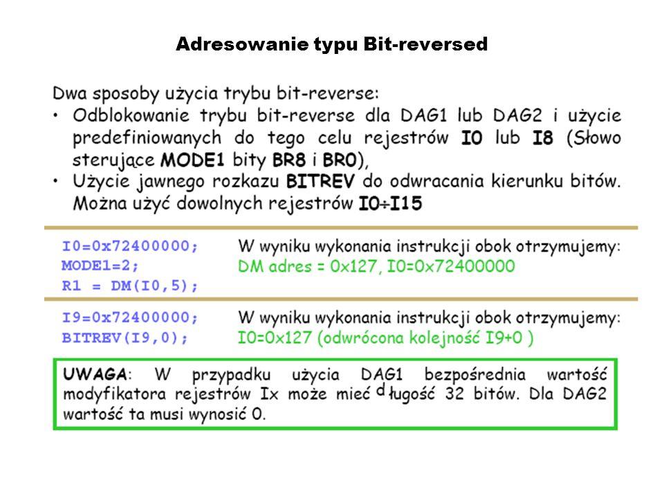 Adresowanie typu Bit-reversed