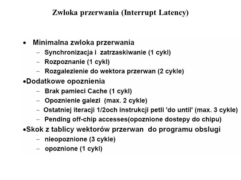 Zwloka przerwania (Interrupt Latency)