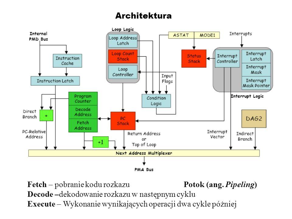 Struktura pamięci Dwuportowa pamięc wewnętrzna do niezależnych dostępów dla rdzenia i I/O - rdzeń i procesor I/O mogą używać pamięci wewnętrznej w tym samym momencie Pamięć wewnętrzna podzielona na dwa bloki - obsługuje architekturę z dwoma szynami danych - do czterech wartości 32-bitowych w jednym cyklu (dwie na szynę) Wbudowana pamięć SRAM 1MBit - redukuje wąskie gardła I/O - dwa bloki, po 1/2 Mbit - konfigurowalna do dostępów 16, 32, 48, 64 bit
