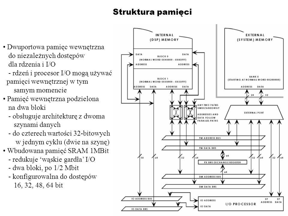 Struktura pamięci Dwuportowa pamięc wewnętrzna do niezależnych dostępów dla rdzenia i I/O - rdzeń i procesor I/O mogą używać pamięci wewnętrznej w tym