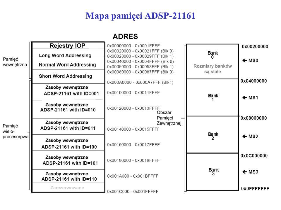 Mapa pamięci ADSP-21161