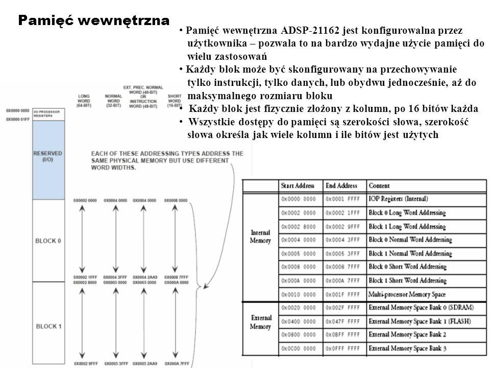 Pamięć wewnętrzna Pamięć wewnętrzna ADSP-21162 jest konfigurowalna przez użytkownika – pozwala to na bardzo wydajne użycie pamięci do wielu zastosowań